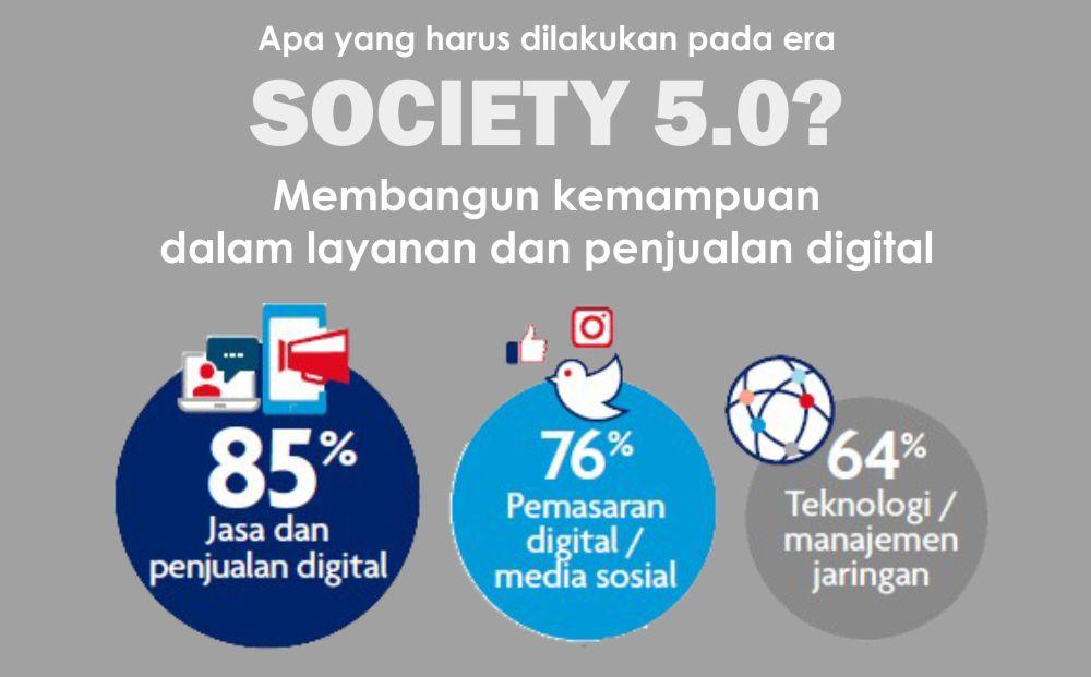 era society 5.0